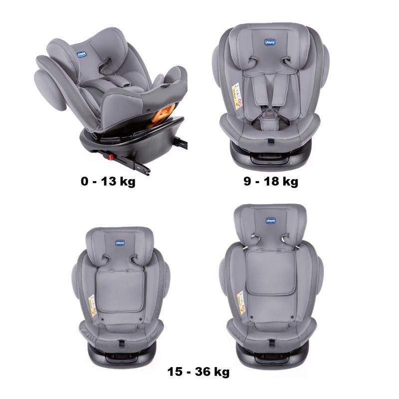 Autosedačka Unico 360° isofix Pearl 0-36kg
