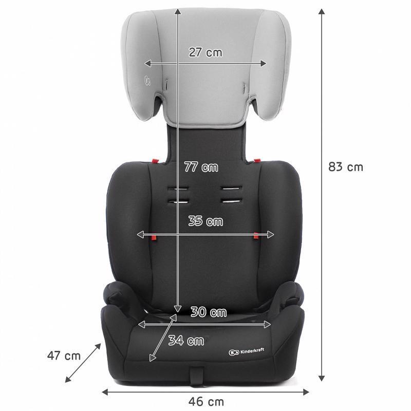 Autosedačka Concept Navy 9-36 kg Kindekraft